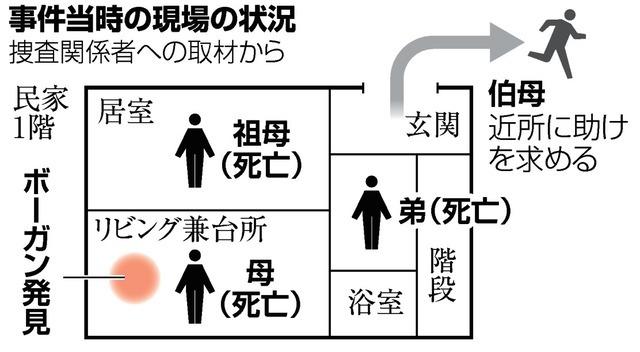 犯人 大学 ボーガン 宝塚